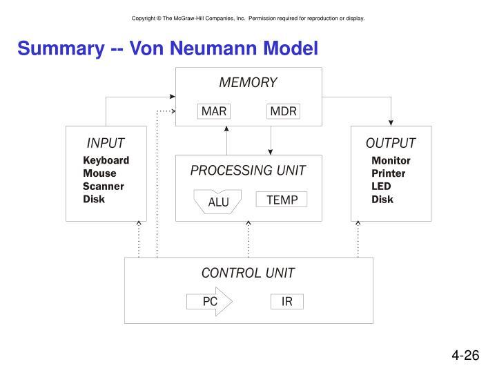Summary -- Von Neumann Model