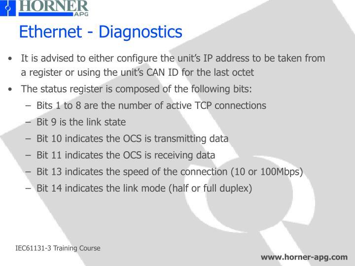 Ethernet - Diagnostics