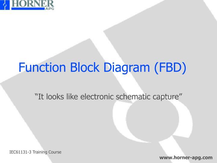 Function Block Diagram (FBD)