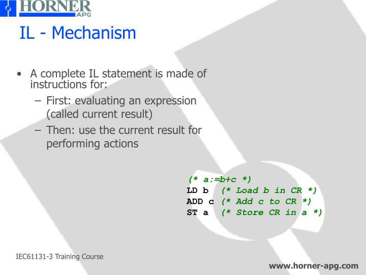 IL - Mechanism