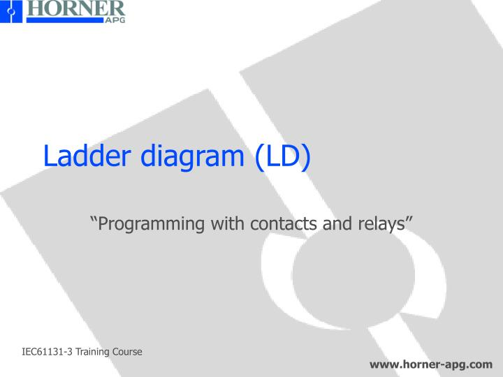 Ladder diagram (LD)