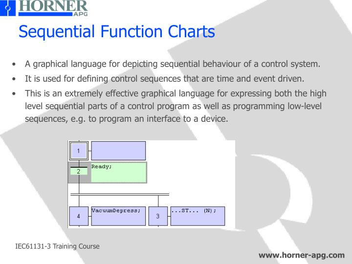 Sequential Function Charts