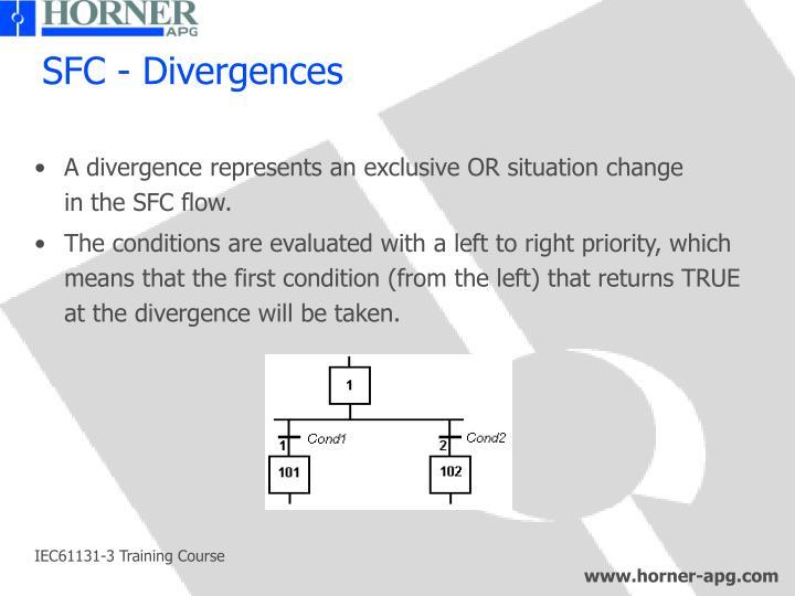 SFC - Divergences