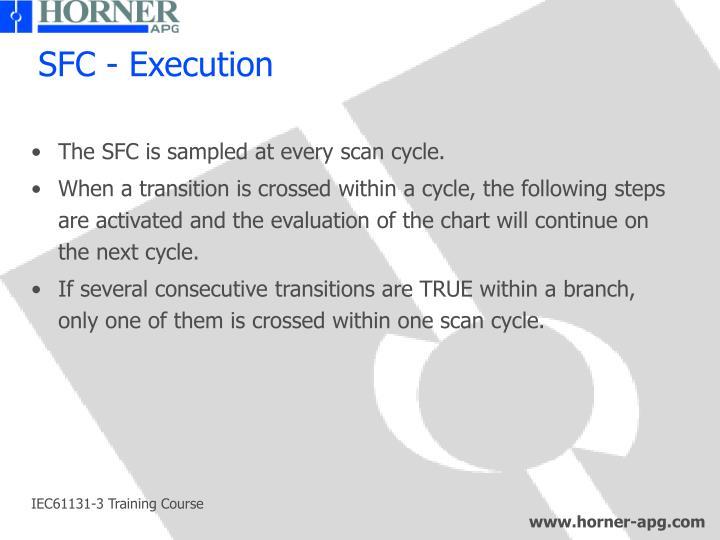 SFC - Execution