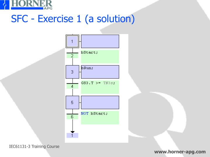 SFC - Exercise 1 (a solution)