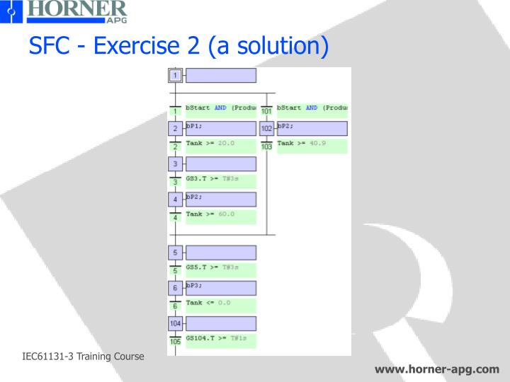 SFC - Exercise 2 (a solution)