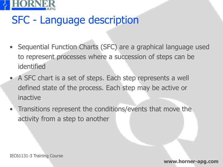SFC - Language description