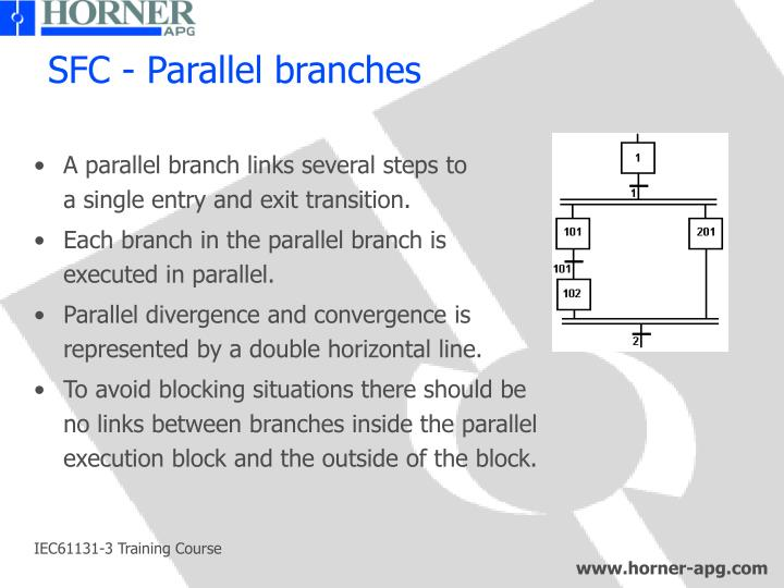 SFC - Parallel branches