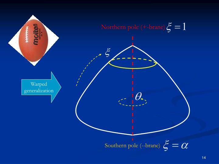 Northern pole (+-brane)