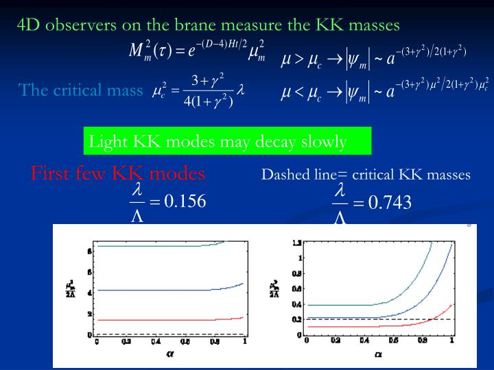 4D observers on the brane measure the KK masses