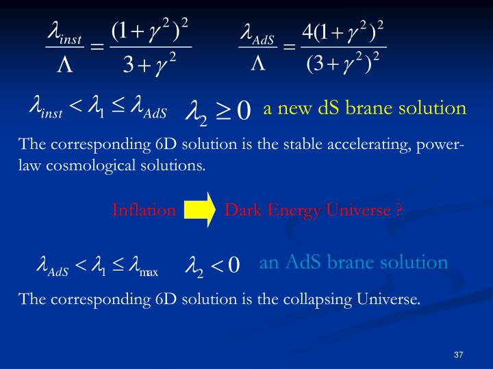 a new dS brane solution