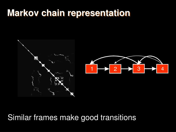 Markov chain representation