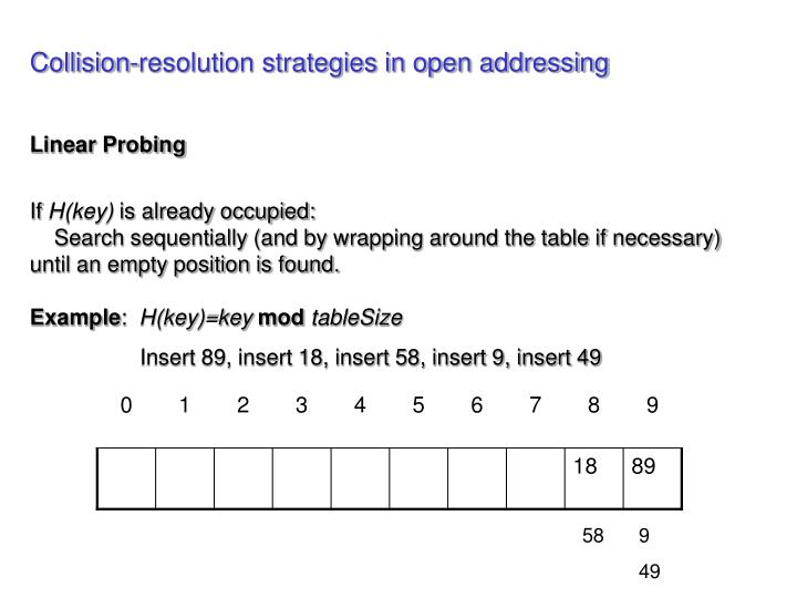 Collision-resolution strategies in open addressing