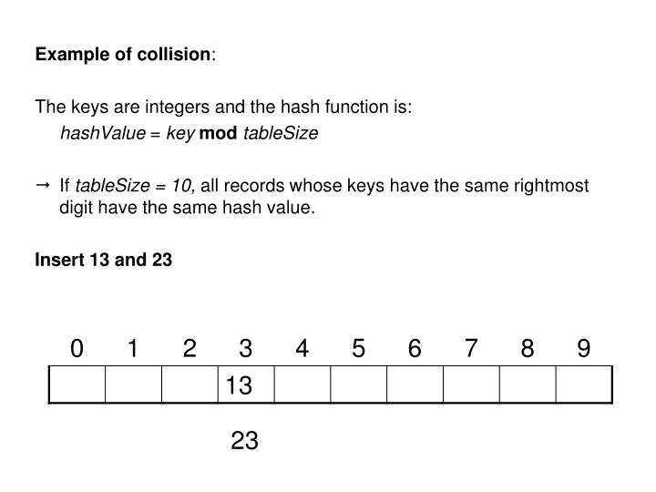 Example of collision