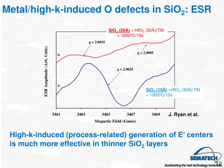 Metal/high-k-induced O defects in SiO