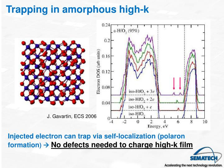 Trapping in amorphous high-k