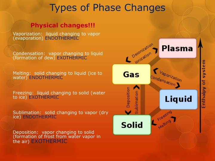 Ppt - Unit 13-thermochemistry Powerpoint Presentation