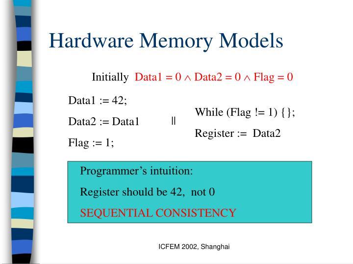 Hardware Memory Models