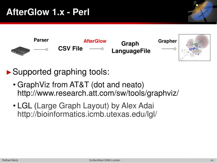AfterGlow 1.x - Perl