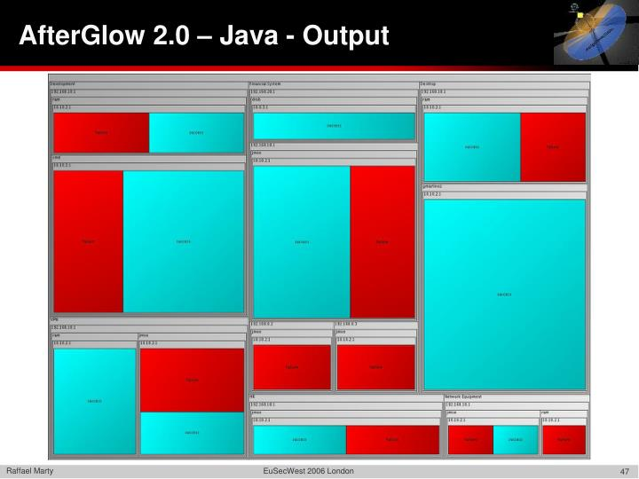 AfterGlow 2.0 – Java - Output