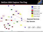 defcon 2004 capture the flag