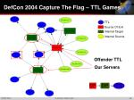 defcon 2004 capture the flag ttl games
