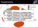 firewall activity