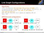 link graph configurations
