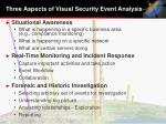three aspects of visual security event analysis