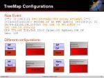 treemap configurations