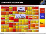 vulnerability awareness i