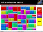 vulnerability awareness ii