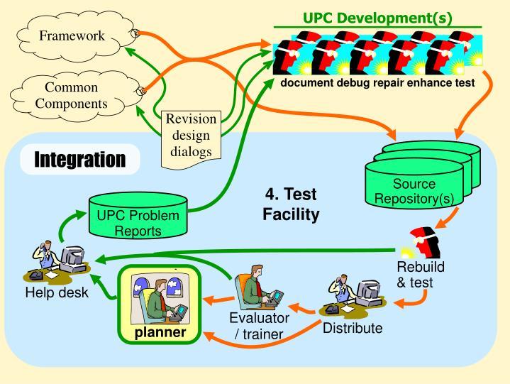 UPC Development(s)