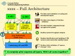 xxxx full architecture
