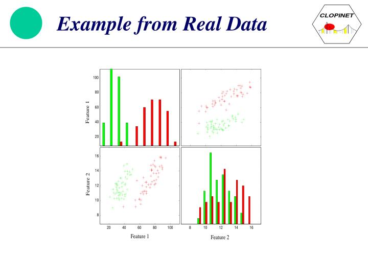Example from Real Data