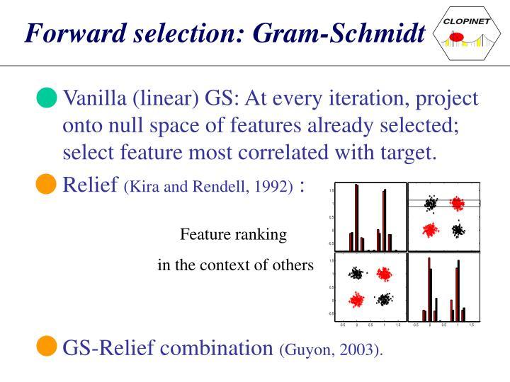 Forward selection: Gram-Schmidt
