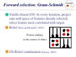 forward selection gram schmidt