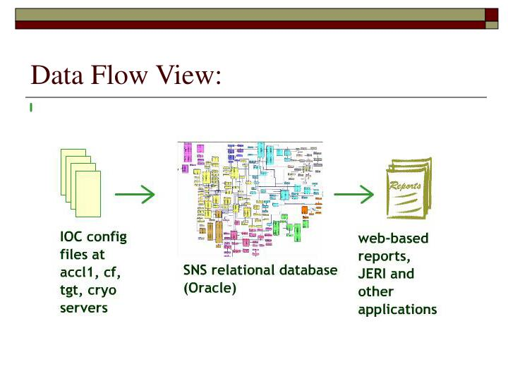 Data Flow View: