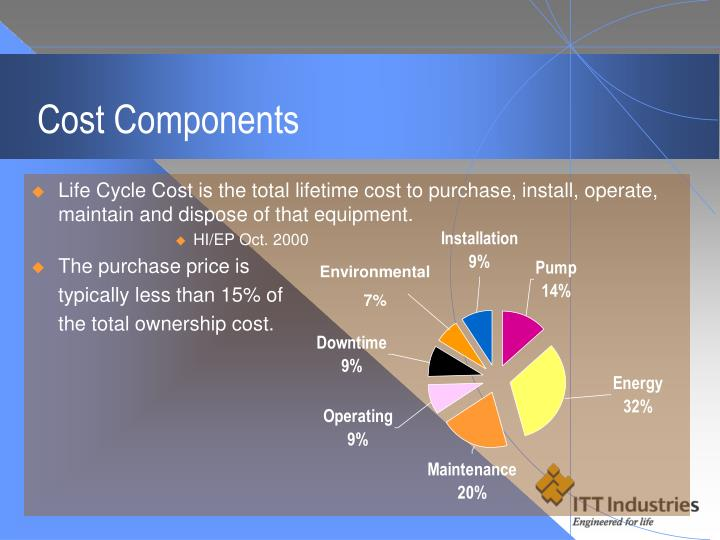 Cost Components