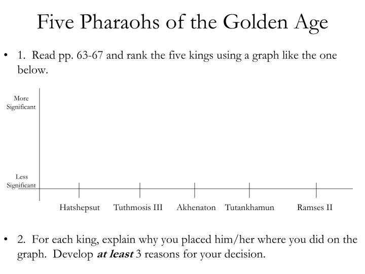 Five Pharaohs of the Golden Age