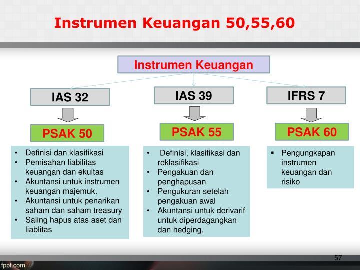 Instrumen Keuangan 50,55,60