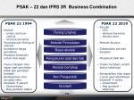 psak 22 dan ifrs 3r business combination