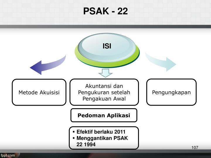 PSAK - 22