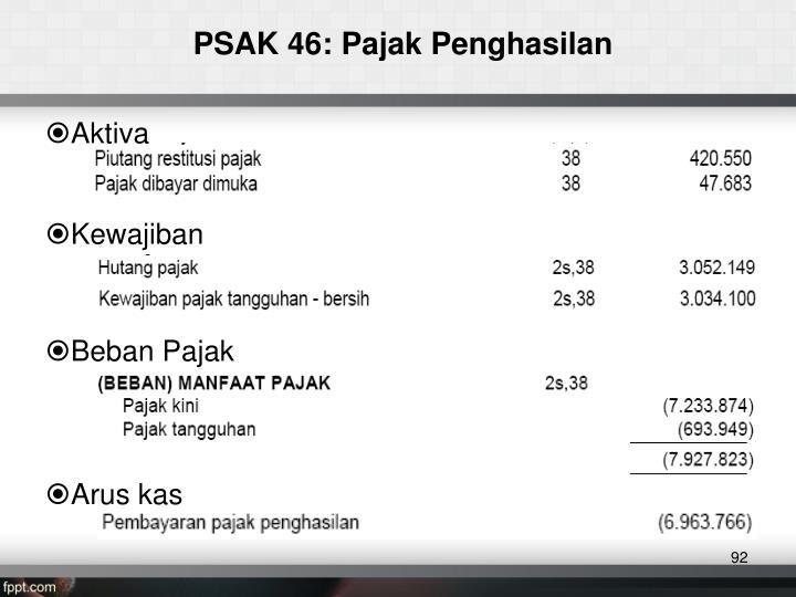 PSAK 46: