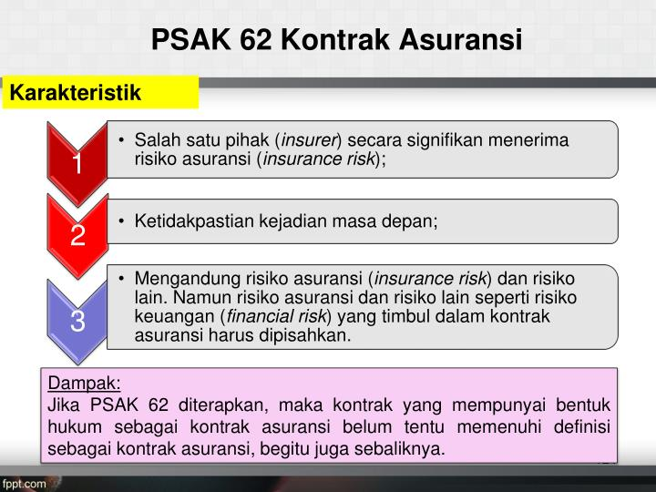 PSAK 62 Kontrak Asuransi