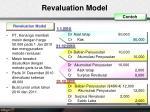 revaluation model2