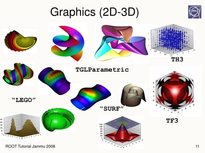 Graphics (2D-3D)