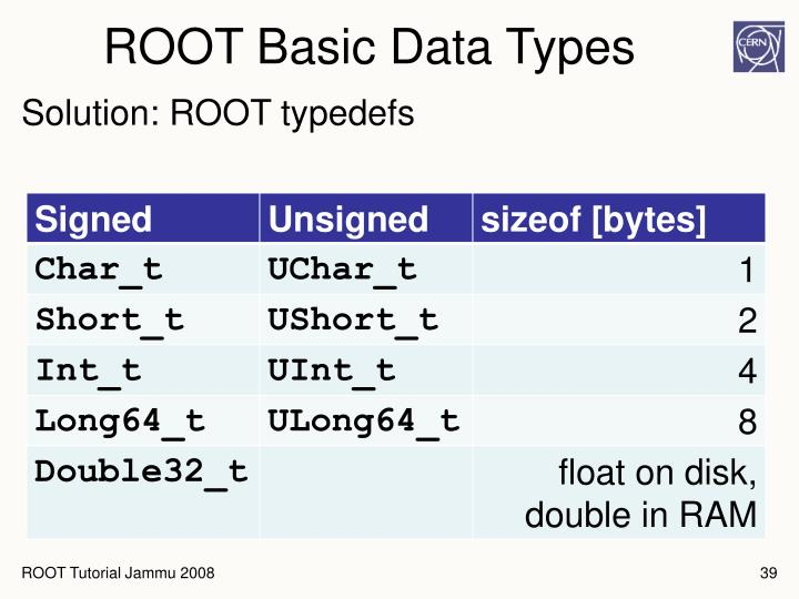ROOT Basic Data Types