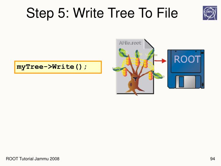 Step 5: Write Tree To File