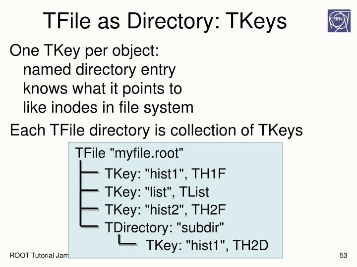 TFile as Directory: TKeys